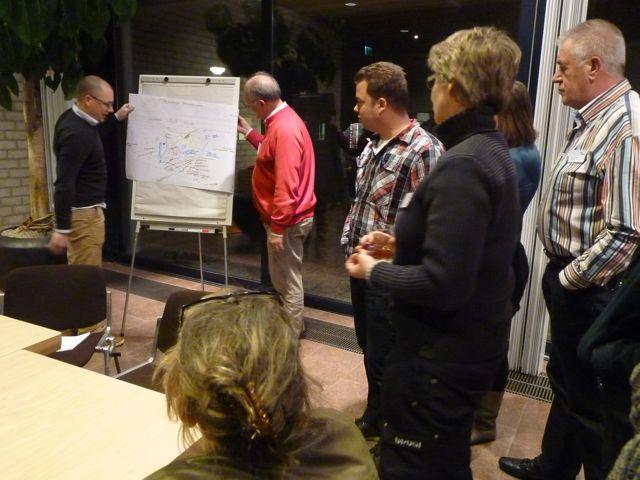 1304 participatieavond met betrokken burgers & organisaties